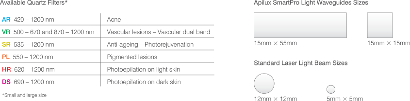 tableau-quartz-filters